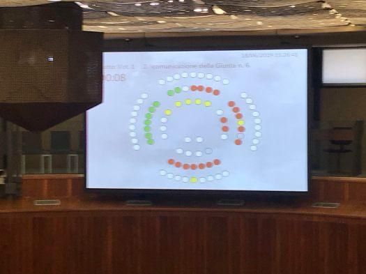 Tabellone voto Sgarbi